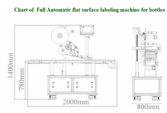 Automatinės plokščio paviršiaus viršuje esančios dėžutės dėžučių etikečių klijavimo mašinos