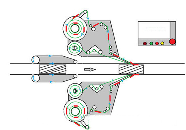 Dvigalvių automatinių šonų ir apvalių butelių etikečių klijavimo mašinos diagrama