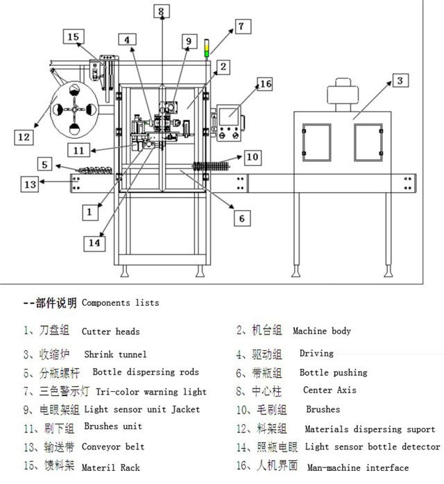 Pagrindiniai įvorių ženklinimo įrangos techniniai parametrai